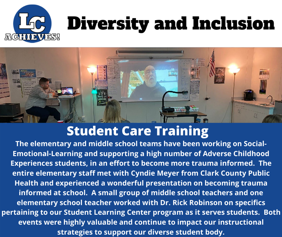 Diversity and Inclusion - Student Care Training Slide