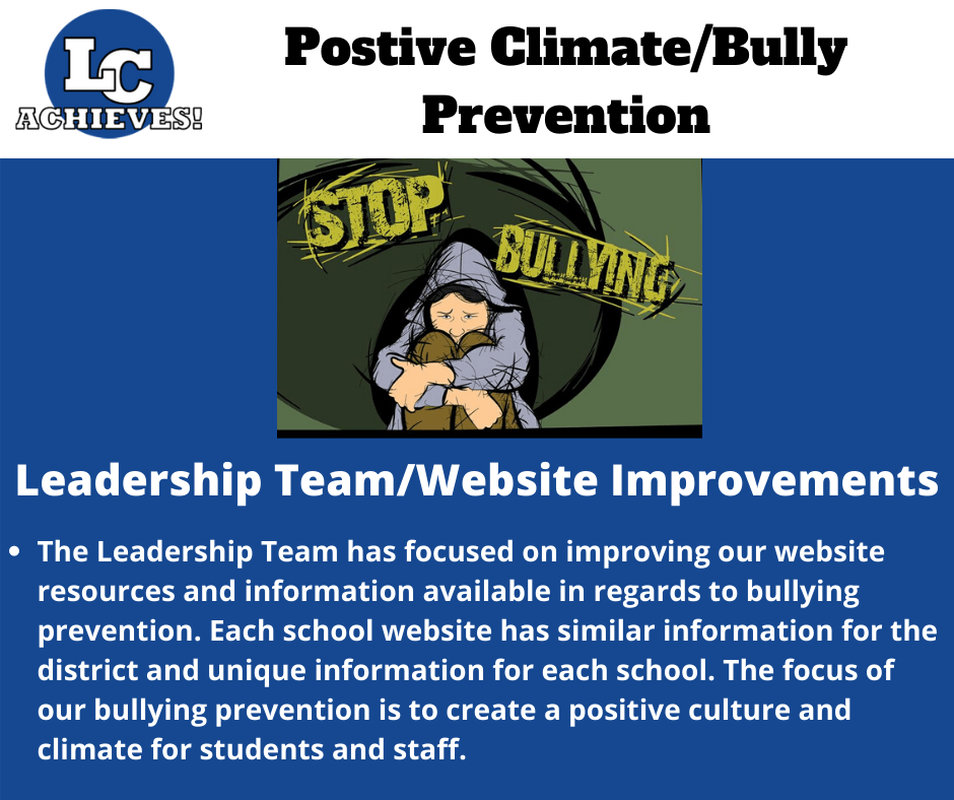 Positive Climate/Bully Prevention - Leadership Team/Website Improvements Slide