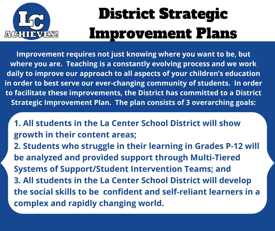 District Improvement Goals Listing